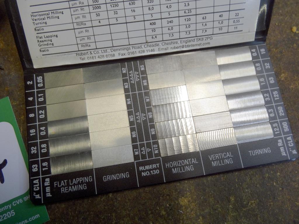 No 130 Composite set of surface roughness specimens - 1st